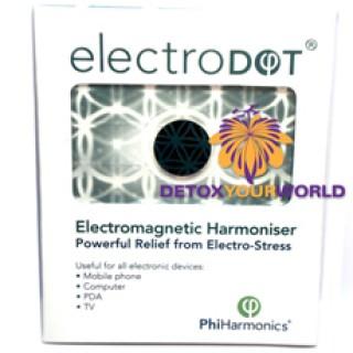 ElectroDOT